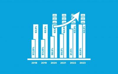 Skrajšanje prehodnega obdobja in prej do višje pokojnine!